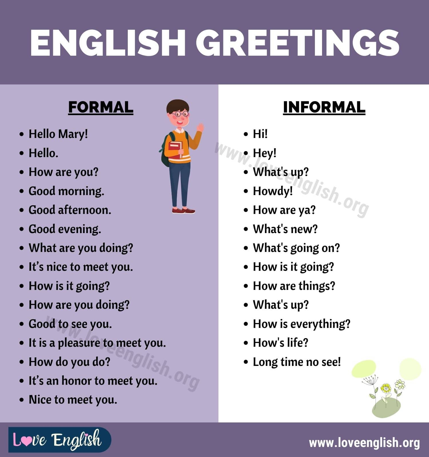 Greetings: 28 Useful Formal and Informal Greetings in English - Love English