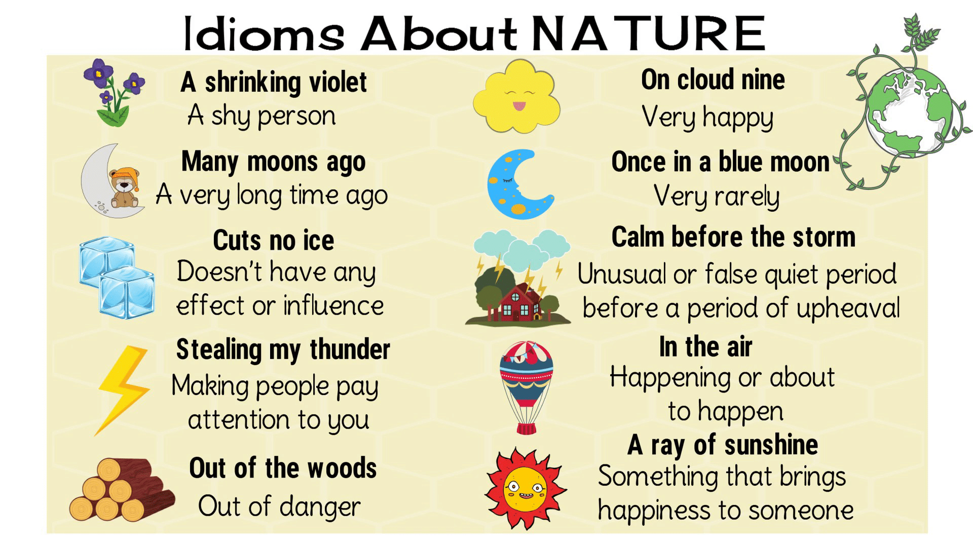 Nature Idioms