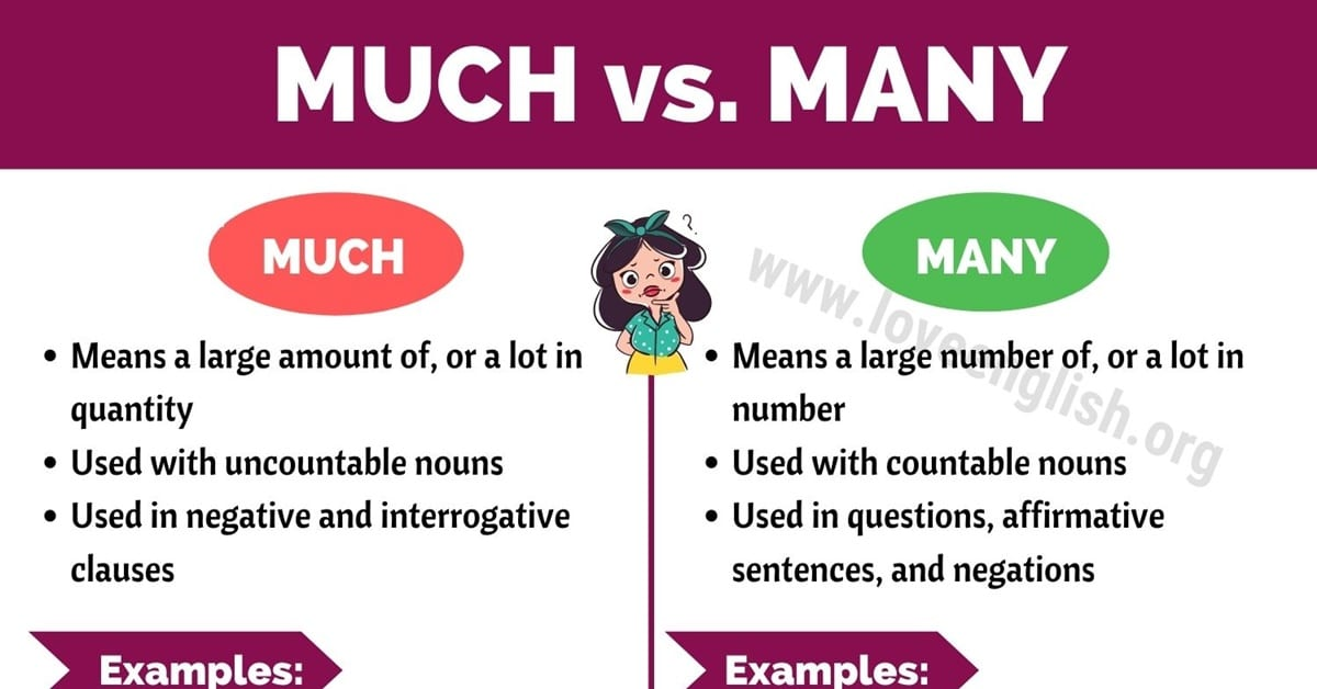 Much vs Many