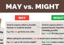 MAY vs MIGHT