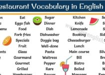 Restaurants Vocabulary