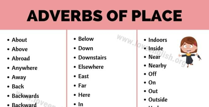 Adverbs of Place