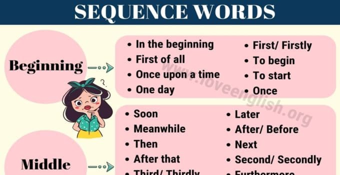 Sequence Words