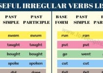 Irregular Verbs List