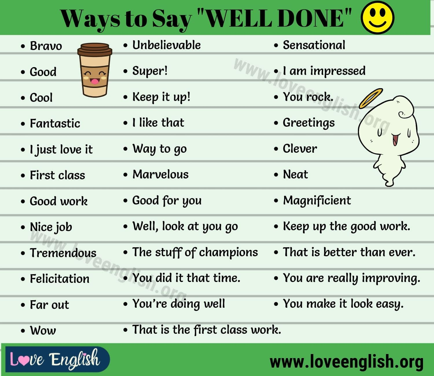 Well Done Synonyms