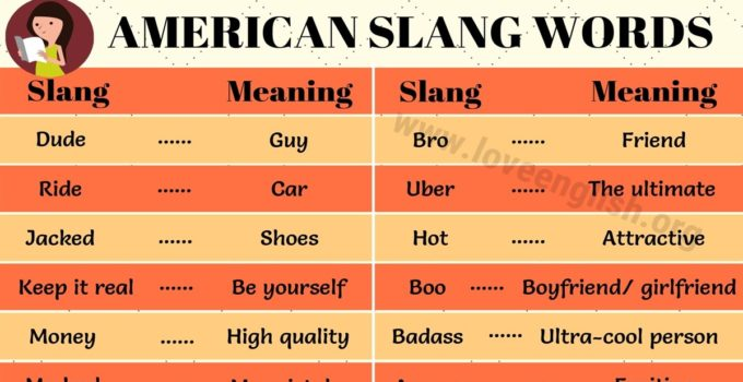 American Slang Words