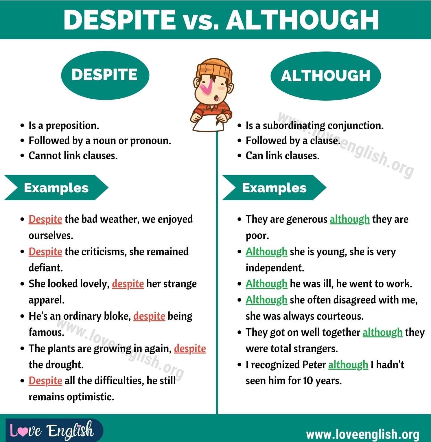 DESPITE vs ALTHOUGH
