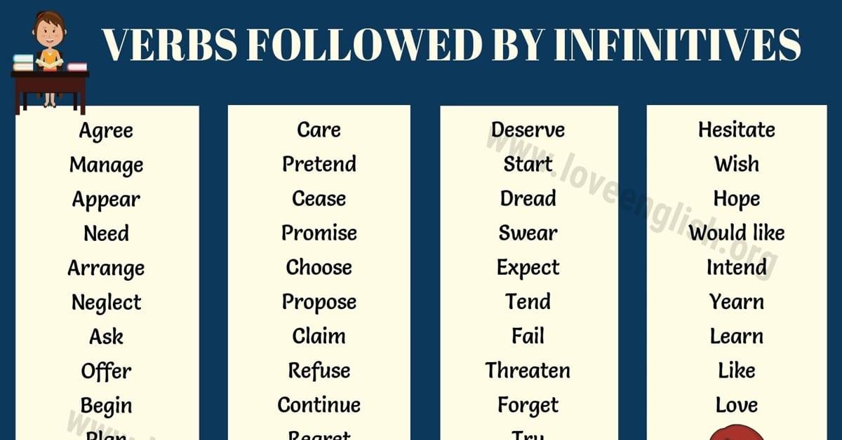 Verbs Followed by Infinitives