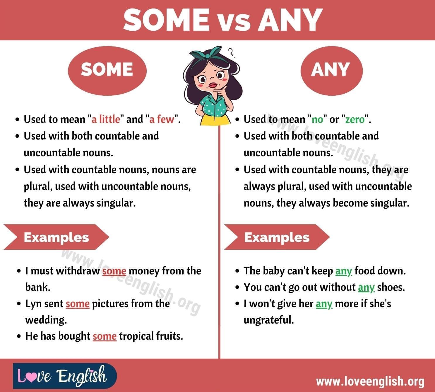 SOME vs ANY