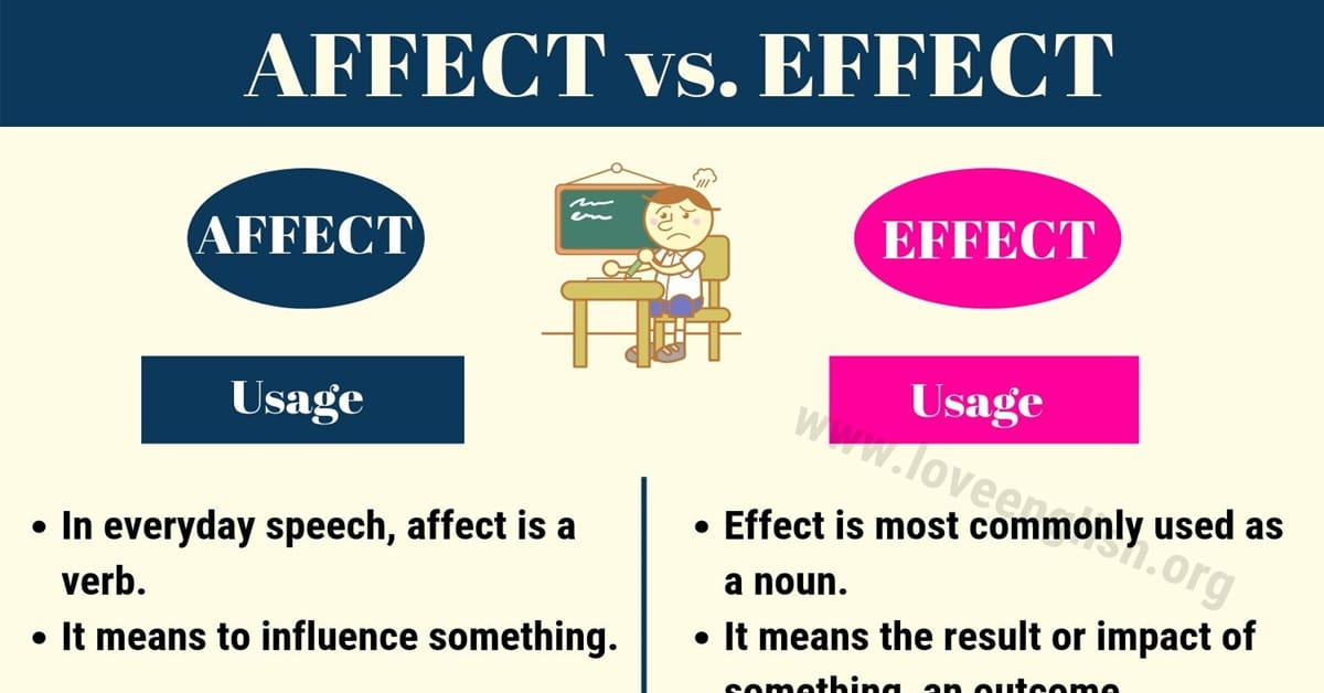 Affect Vs Effect How To Use Effect Vs Affect Correctly Love English