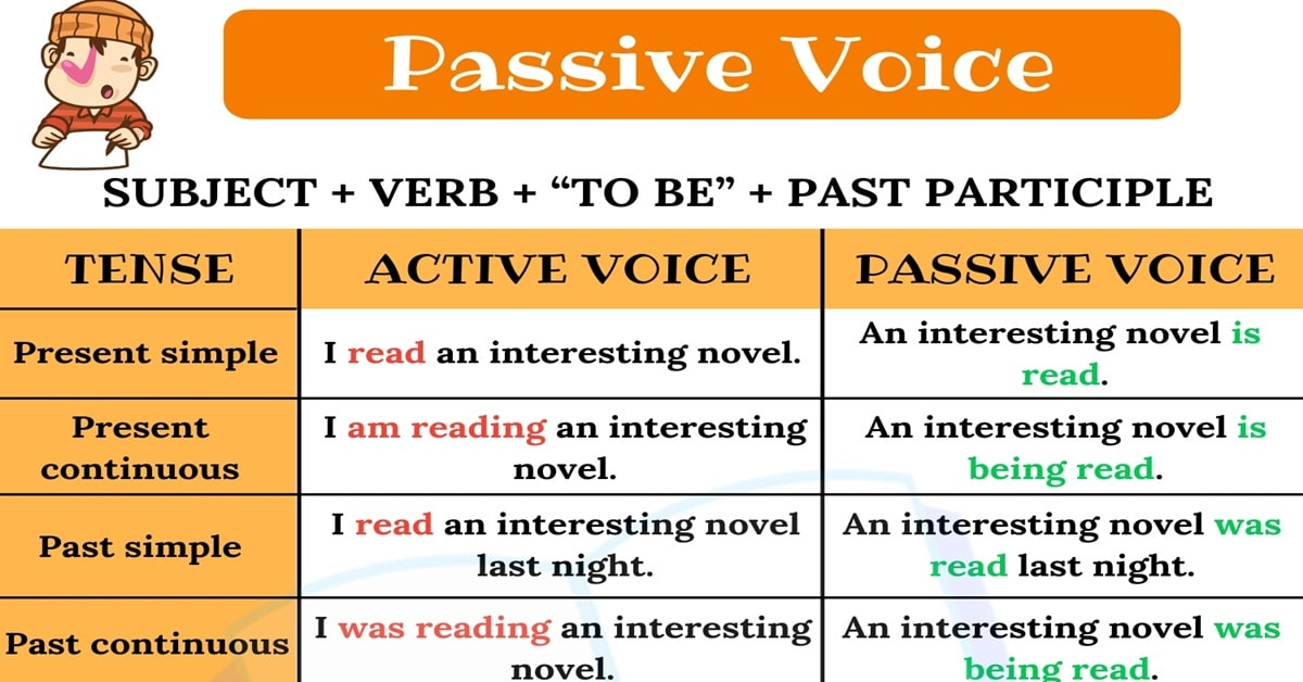Passive Voice: Definition, Examples of Active and Passive Voice 2