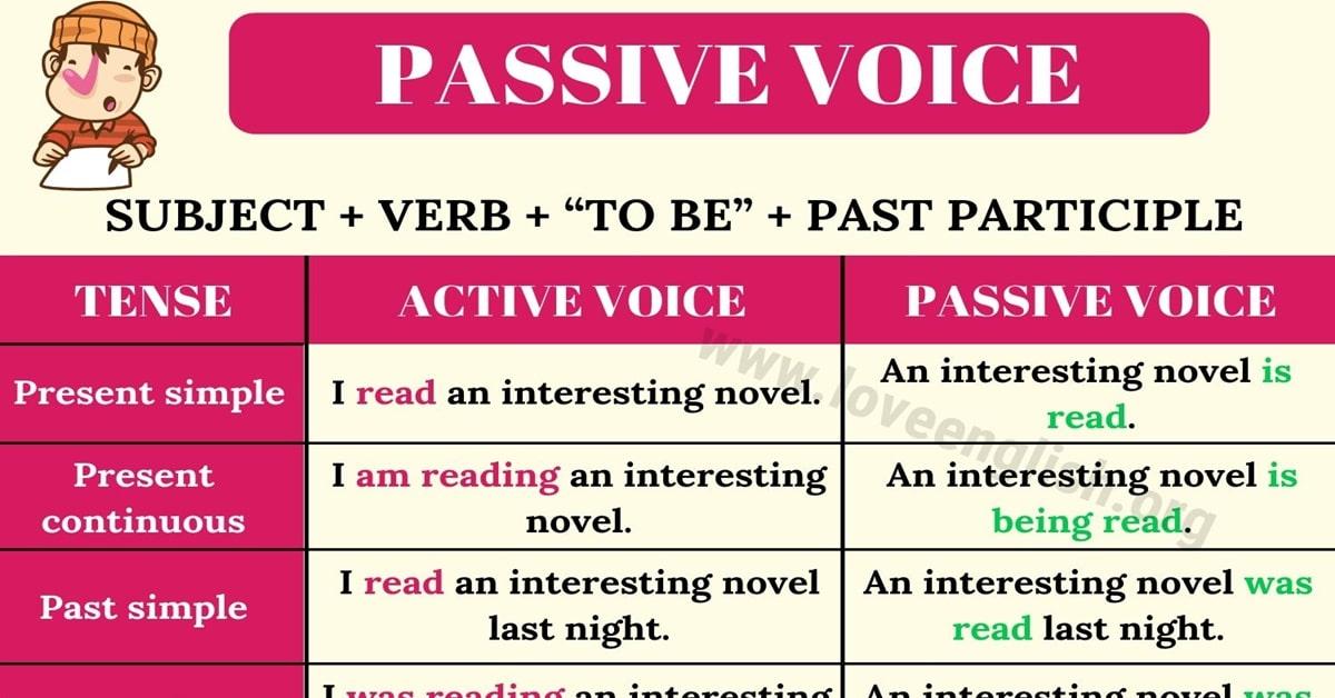 Contoh, Rumus, dan Pembentukan kalimat The Passive Voice- Bahasa Inggris