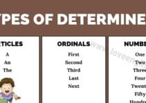 Determiners Types