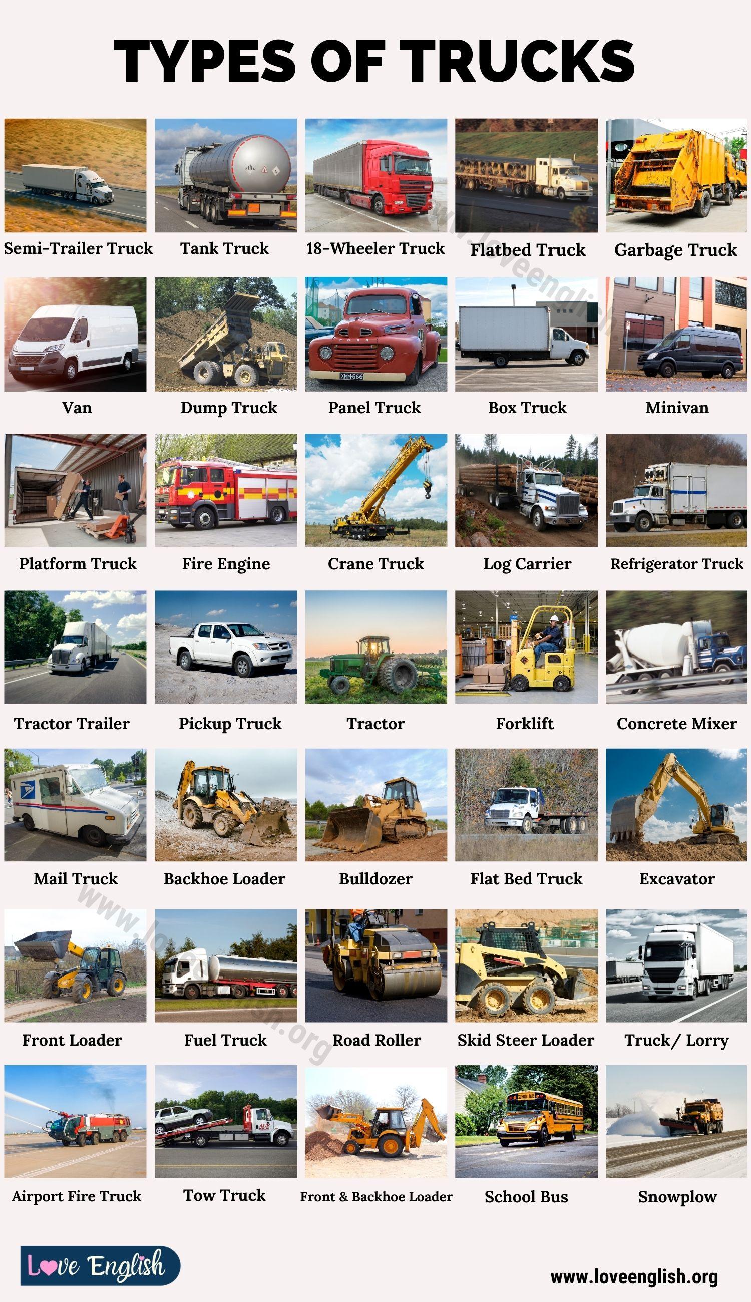 Types of Trucks