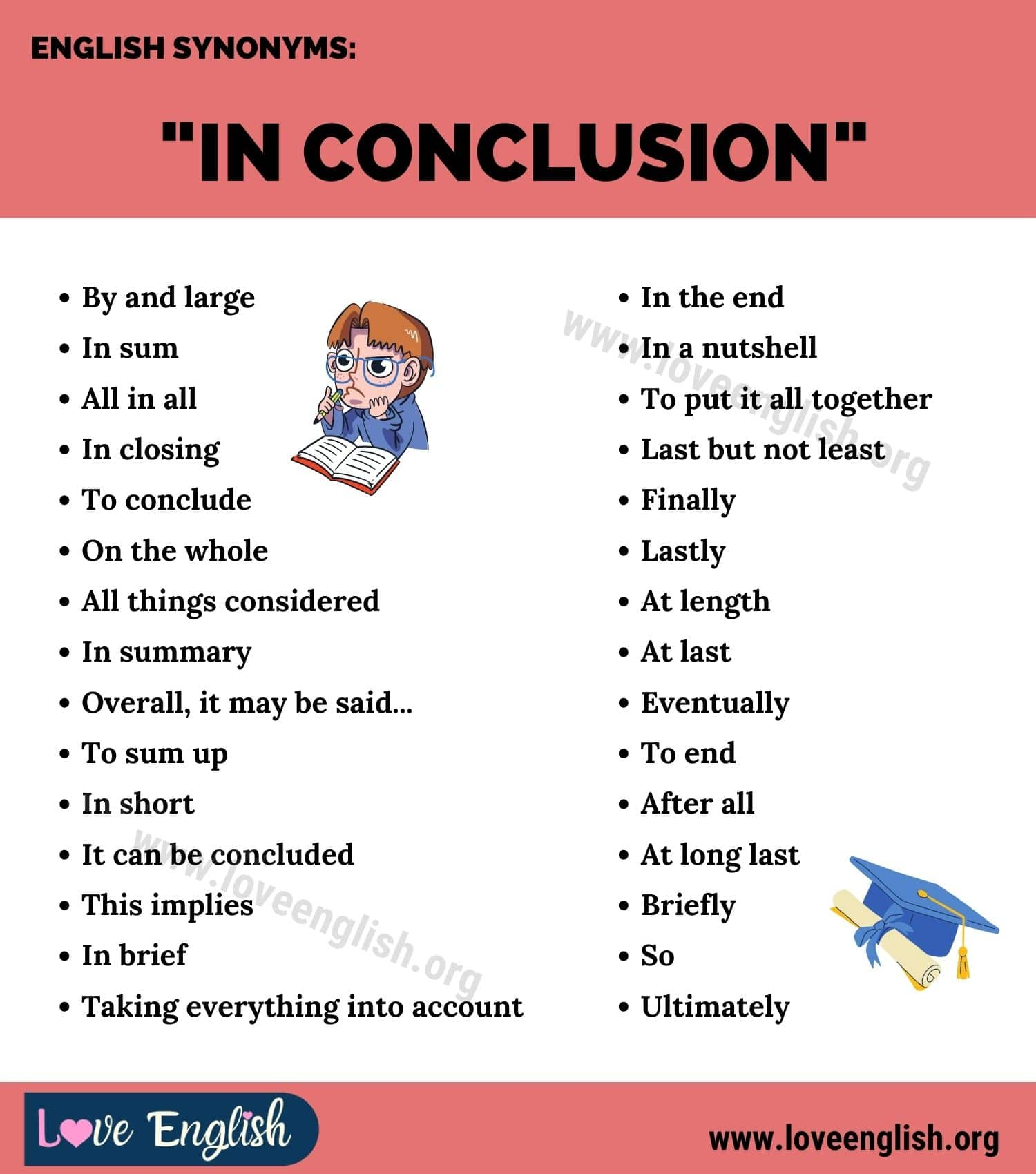 In Conclusion Synonyms