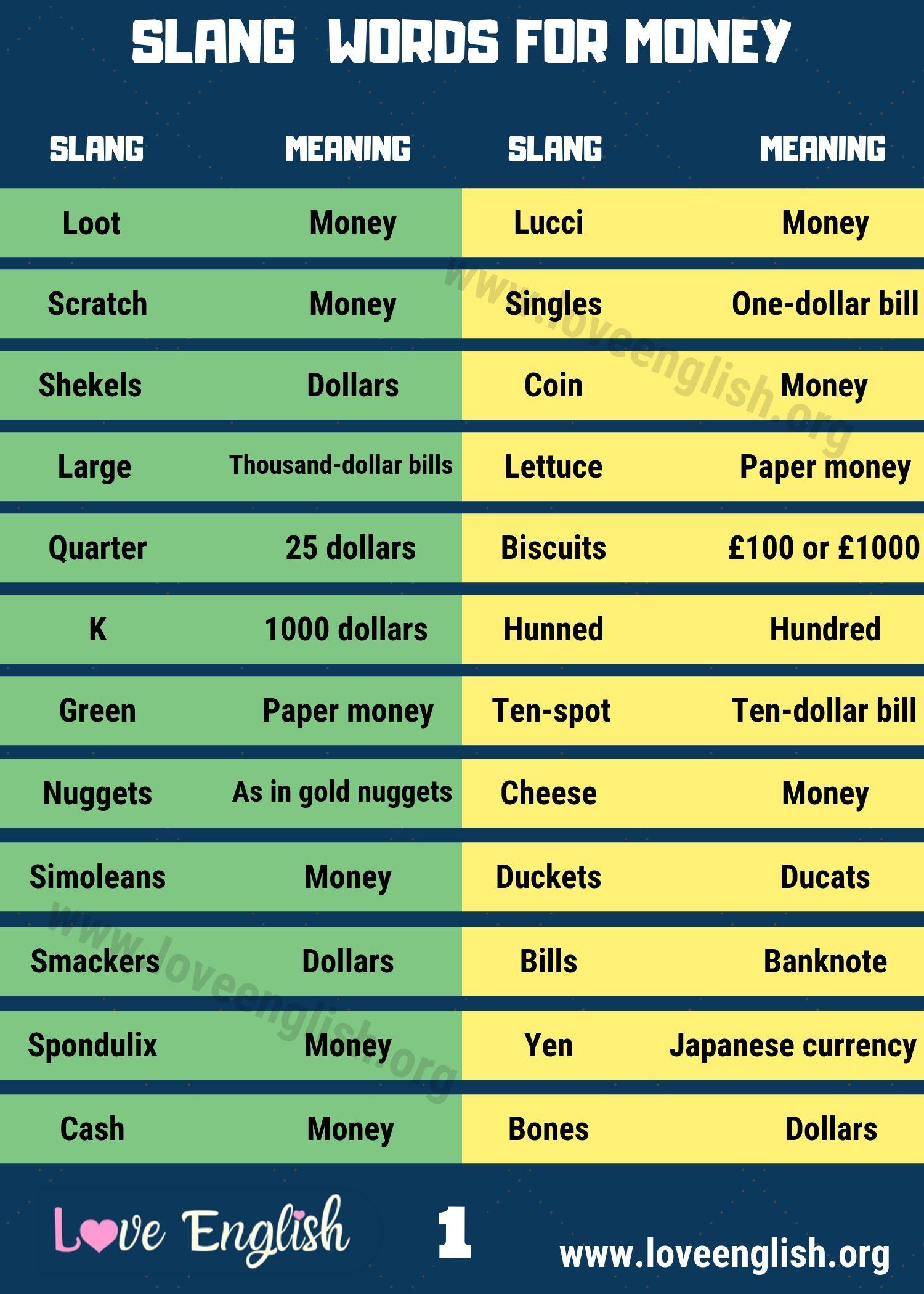 Slang for Money