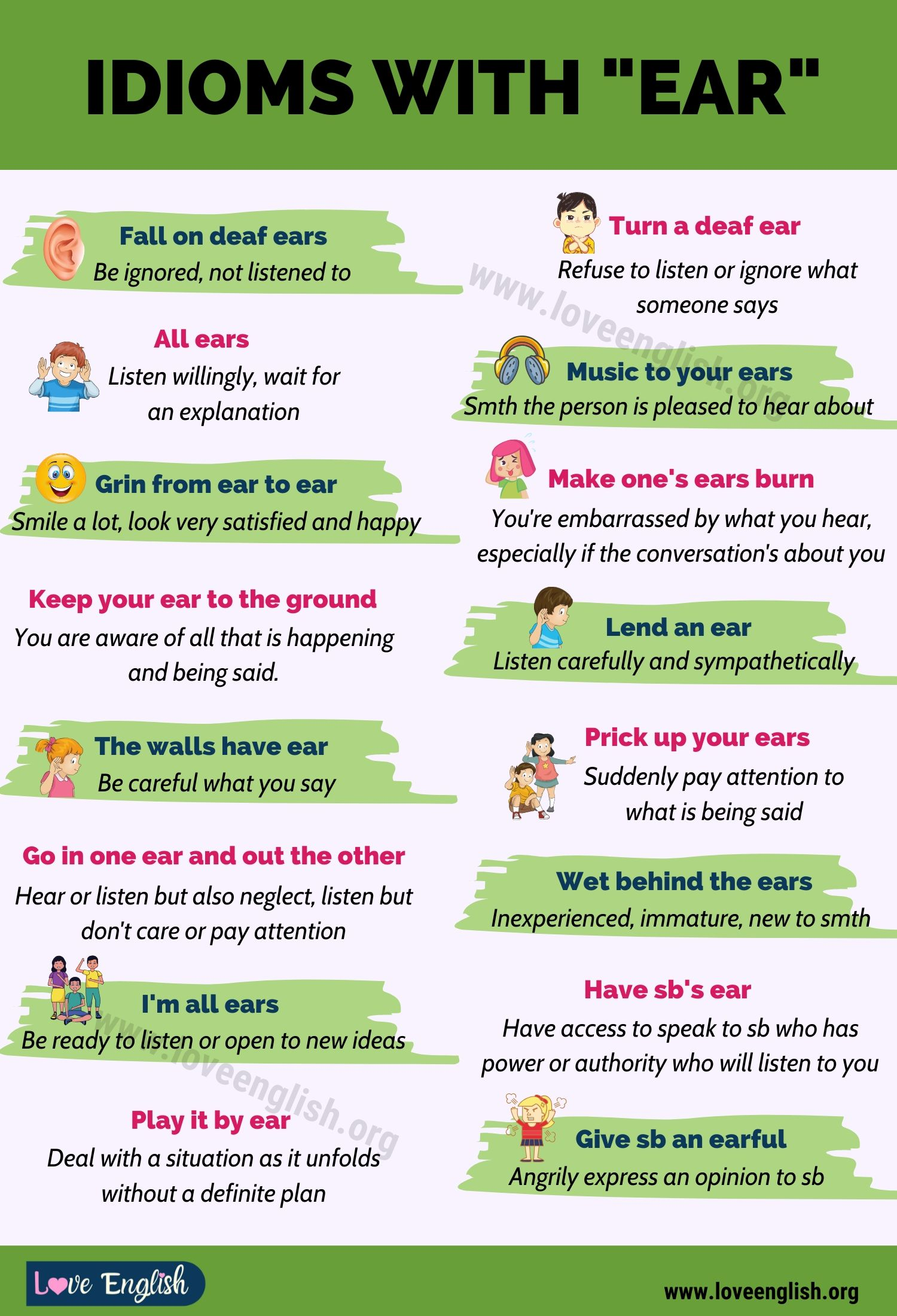 Idioms with Ear