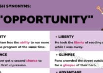 Opportunity Synonyms