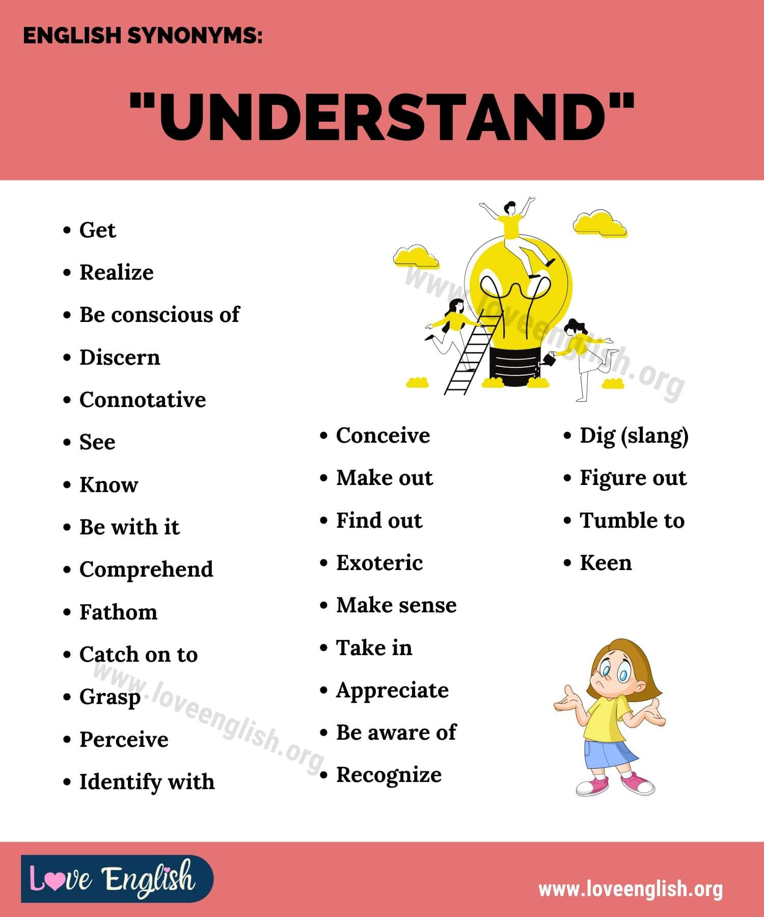 Understand Synonyms
